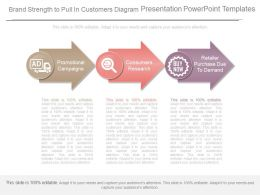 Brand Strength To Pull In Customers Diagram Presentation Powerpoint Templates