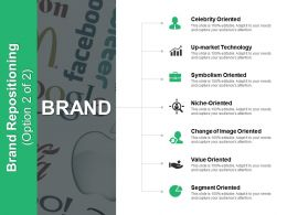 Brand Symbolism Oriented Ppt Powerpoint Presentation Show Model