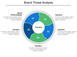 Brand Threat Analysis Ppt Powerpoint Presentation Model Designs Cpb