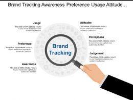 Brand Tracking Awareness Preference Usage Attitude And Perception