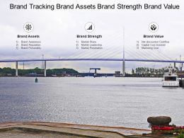 Brand Tracking Brand Assets Brand Strength Brand Value