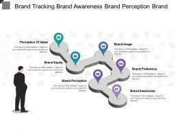 Brand Tracking Brand Awareness Brand Perception Brand Equity