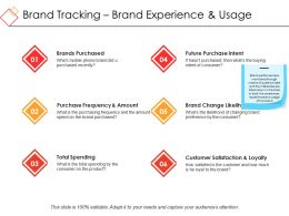 Brand Tracking Brand Experience And Usage Powerpoint Themes