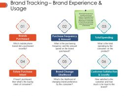 Brand Tracking Brand Experience And Usage Ppt Images Gallery