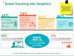 Brand Tracking Info Graphics Of Consumers Consider User Generated