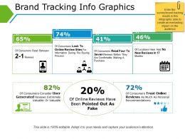 Brand Tracking Info Graphics Powerpoint Slide Themes