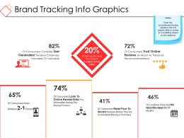 Brand Tracking Info Graphics Ppt Design