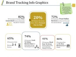 Brand Tracking Info Graphics Ppt Design Templates