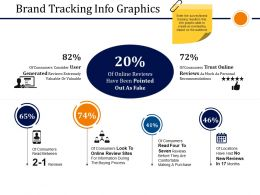Brand Tracking Info Graphics Presentation Diagrams