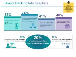 Brand Tracking Info Graphics Presentation Images
