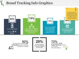 Brand Tracking Info Graphics Presentation Portfolio