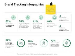 Brand Tracking Infographics Ppt Powerpoint Presentation Infographic Template