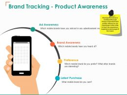 Brand Tracking Product Awareness Ad Awareness Brand Awareness