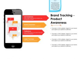 Brand Tracking Product Awareness Ppt Background Designs