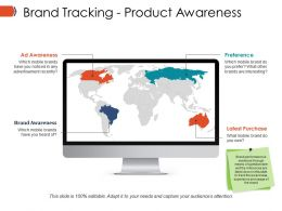 Brand Tracking Product Awareness Ppt Model