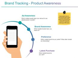 Brand Tracking Product Awareness Presentation Layouts