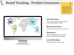 Brand Tracking Product Awareness Sample Presentation Ppt
