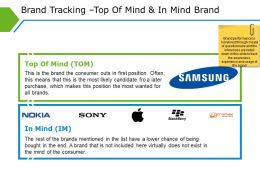 Brand Tracking Top Of Mind And In Mind Brand Powerpoint Slides