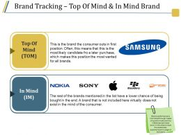 Brand Tracking Top Of Mind And In Mind Brand Ppt Example File