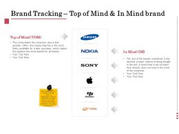 Brand Tracking Top Of Mind And In Mind Brand Ppt Powerpoint Example