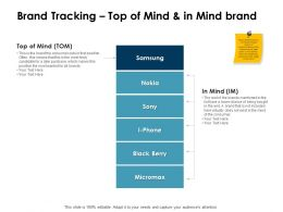 Brand Tracking Top Of Mind And In Mind Brand Ppt Powerpoint Presentation Slides