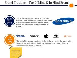 Brand Tracking Top Of Mind And In Mind Brand Presentation Powerpoint