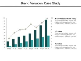 Brand Valuation Case Study Ppt Powerpoint Presentation Outline Clipart Images Cpb