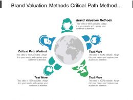 Brand Valuation Methods Critical Path Method Communication Style Cpb