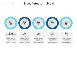 Brand Valuation Model Ppt Powerpoint Presentation Portfolio Graphics Cpb