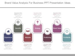 Brand Value Analysis For Business Ppt Presentation Ideas