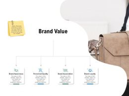 Brand Value Brand Loyalty Marketing Ppt Powerpoint Presentation Professional Graphics Tutorials
