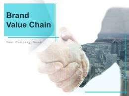Brand Value Chain Brand Equity Market Activity Customer Mindset