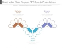Brand Value Chain Diagram Ppt Sample Presentations