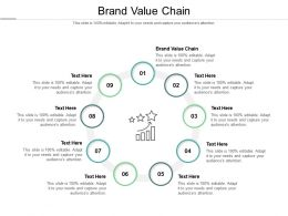 Brand Value Chain Ppt Powerpoint Presentation Show Sample Cpb