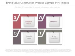Brand Value Construction Process Example Ppt Images