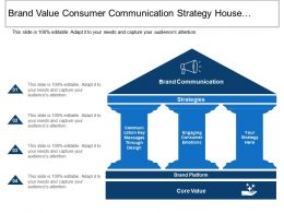 Brand Value Consumer Communication Strategy House With Icons
