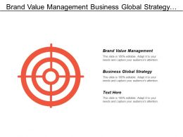 Brand Value Management Business Global Strategy Customer Service Cpb