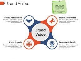 Brand Value Ppt Infographics