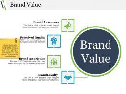 Brand Value Presentation Images