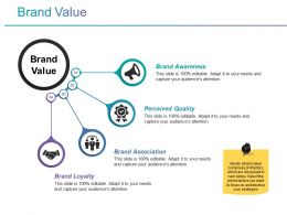 Brand Value Presentation Powerpoint Example