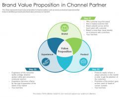 Brand Value Proposition In Channel Partner