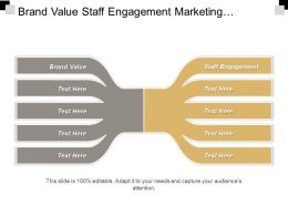 Brand Value Staff Engagement Marketing Communications Revenue Recognition