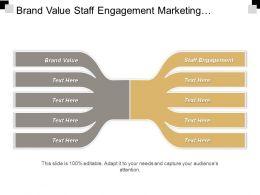 brand_value_staff_engagement_marketing_communications_revenue_recognition_Slide01