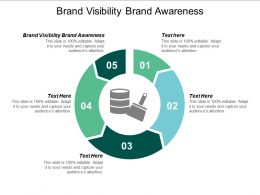 Brand Visibility Brand Awareness Ppt Powerpoint Presentation Summary Themes Cpb