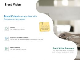 Brand Vision Business Values Ppt Powerpoint Presentation Diagram Lists