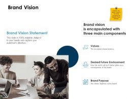 Brand Vision Environment Ppt Powerpoint Presentation Infographic Guide