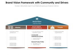 Brand Vision Framework With Community And Drivers