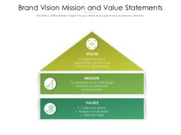 Brand Vision Mission And Value Statements