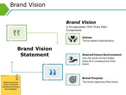 Brand Vision Powerpoint Slides Design Template 1