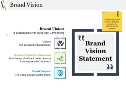 Brand Vision Ppt Examples Professional